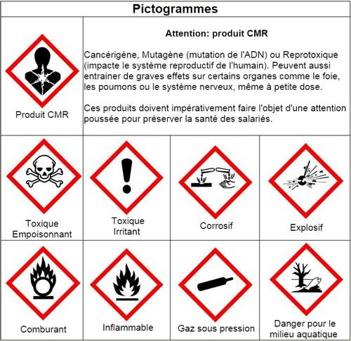 pictogrammes-produits-chimiques