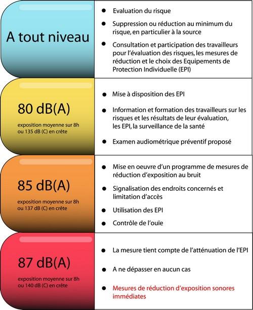 tableau-législation